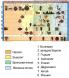 Японска таблица, показваща развитието на цивилизациите